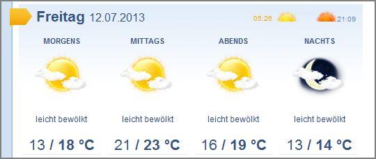 Wetter 1207